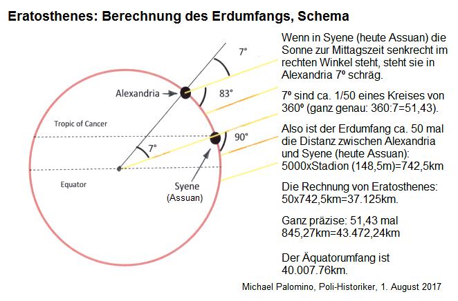 Erdumfang Berechnen : astronomie die erde ist eine kugel die erde ist rund die erde ist ein oval ~ Themetempest.com Abrechnung