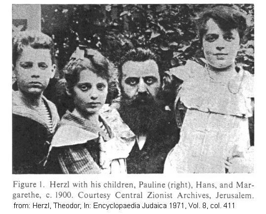 an evaluation of herzels belief in anti semitisim Theodor herzl´s zionist diaries: the cause of world wars i and ii and many false flag operations.