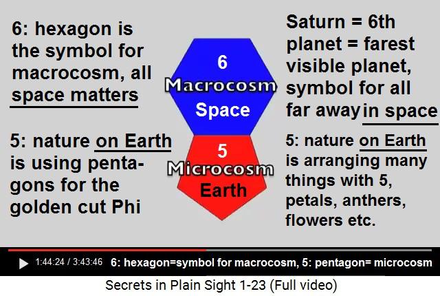 Resultado de imagen para PENTAGON PHI