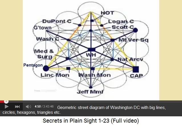 Resultado de imagen para scott onstott secrets in plain sight