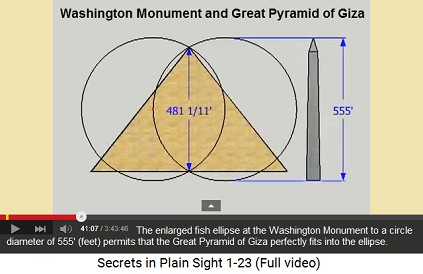 1. Secret geometry in Washington DC - 2. Legend of Isis and Osiris --  Secret architecture of extraterrestrials - movie protocol w. photos
