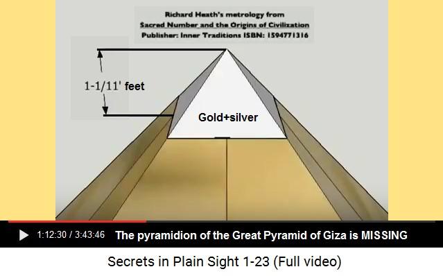 Resultado de imagen para PYRAMID NUMBER 12